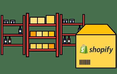 Shopify-Fulfilment