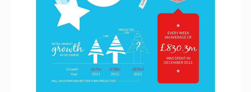 INFOGRAPHIC: A look at Christmas through e-commerce