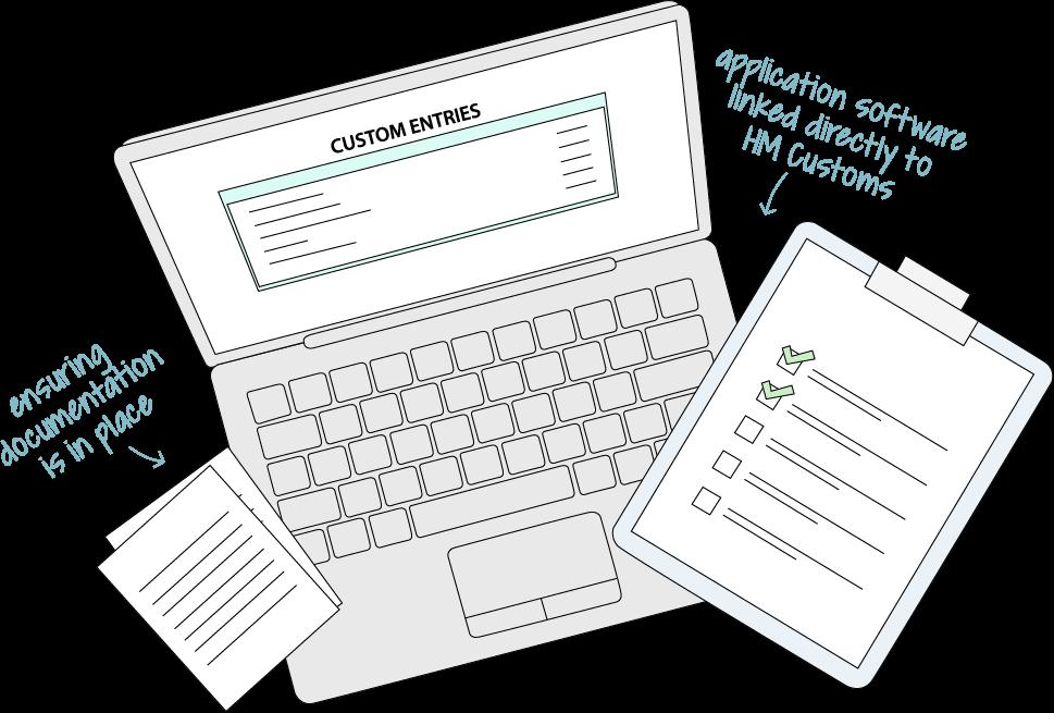 Customs Clearance & Documentation