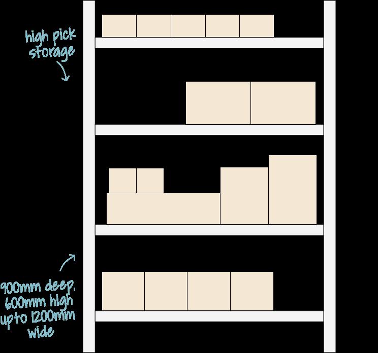 High Pick Storage