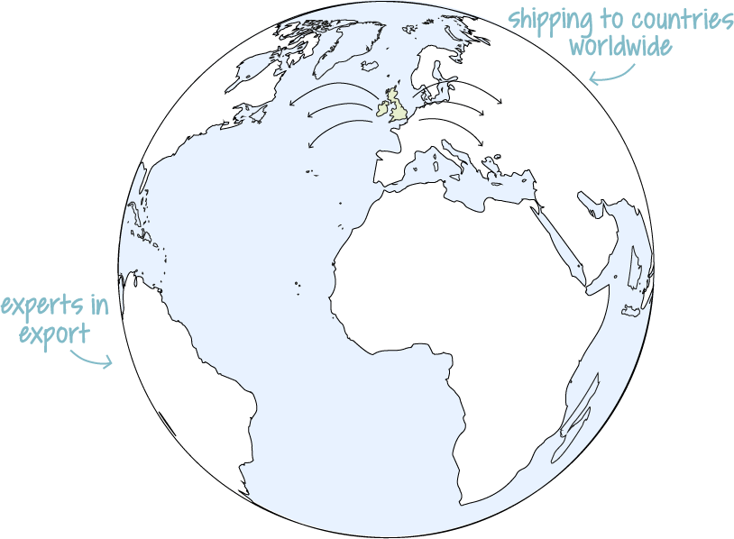 International Shipping